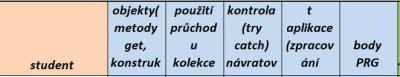 hodnoceni_kriteria.png